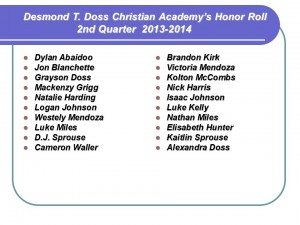 Honor Roll 2nd